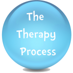 The Therapy Process